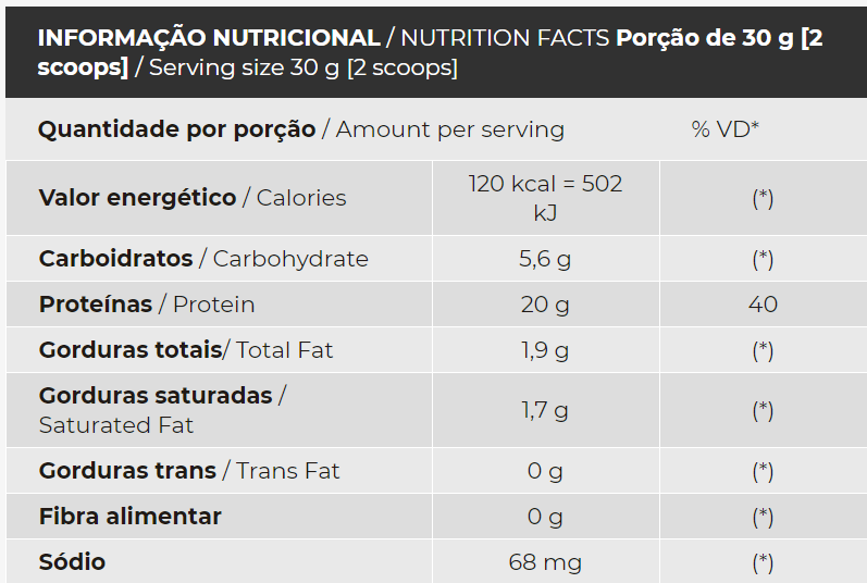 Whey Protein Super Whey 100% Refil 907g - Integralmédica