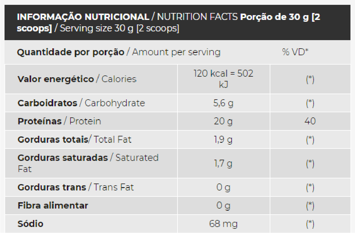 Whey Protein Super Whey 100% 907g - Integralmédica
